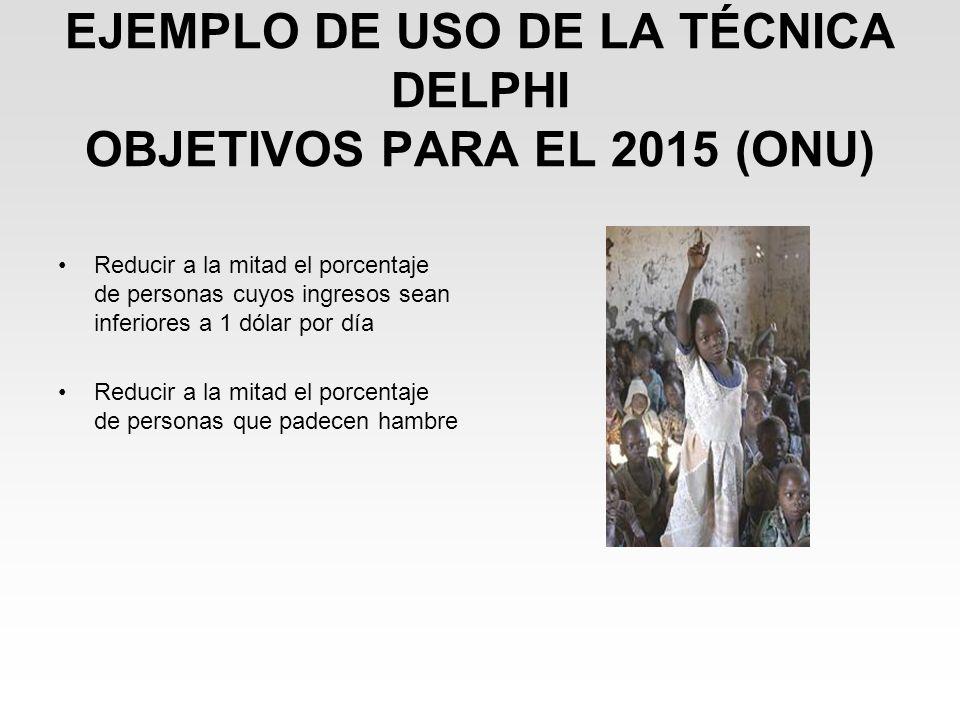 EJEMPLO DE USO DE LA TÉCNICA DELPHI OBJETIVOS PARA EL 2015 (ONU)