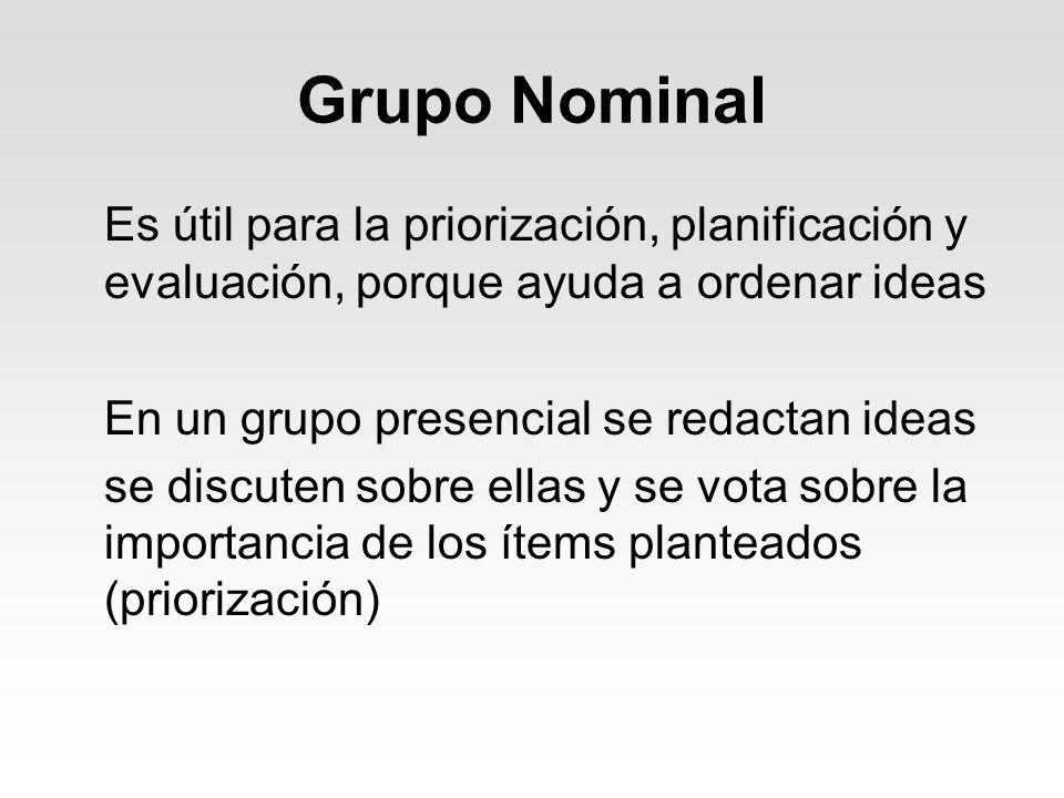 Grupo NominalEs útil para la priorización, planificación y evaluación, porque ayuda a ordenar ideas.