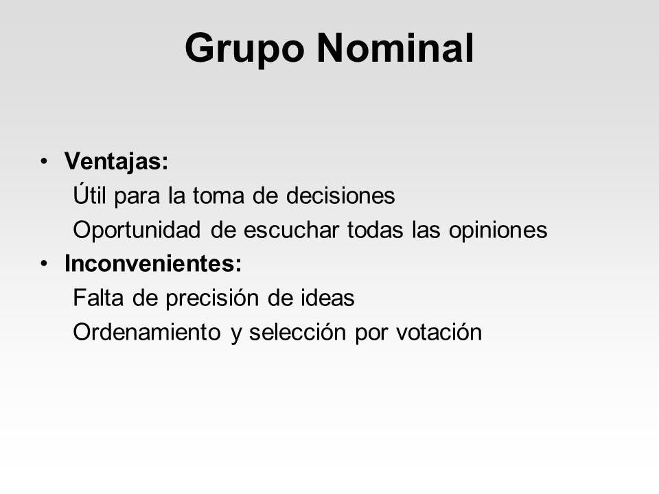 Grupo Nominal Ventajas: Útil para la toma de decisiones