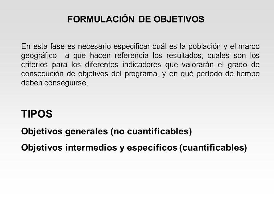 FORMULACIÓN DE OBJETIVOS