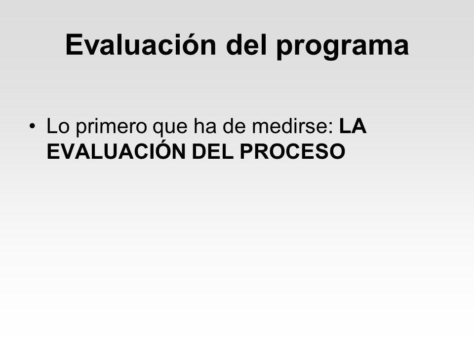 Evaluación del programa