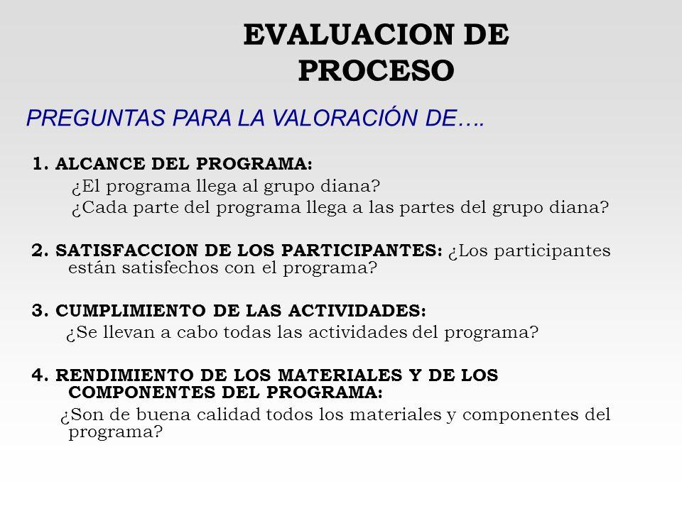 EVALUACION DE PROCESO PREGUNTAS PARA LA VALORACIÓN DE….