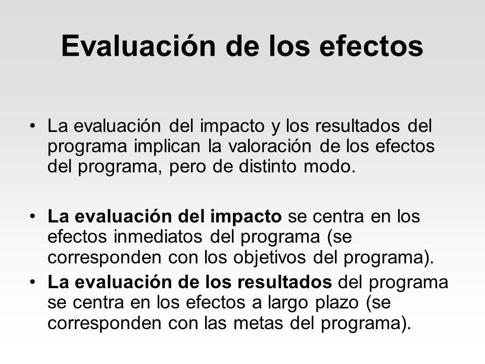 Evaluación de los efectos