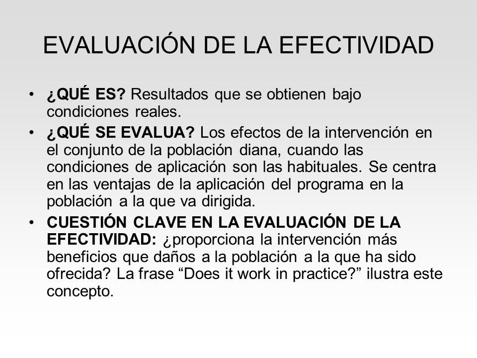 EVALUACIÓN DE LA EFECTIVIDAD