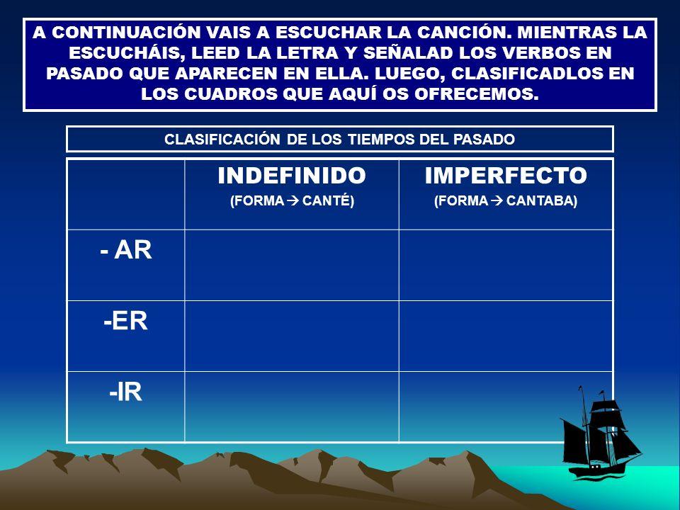 CLASIFICACIÓN DE LOS TIEMPOS DEL PASADO