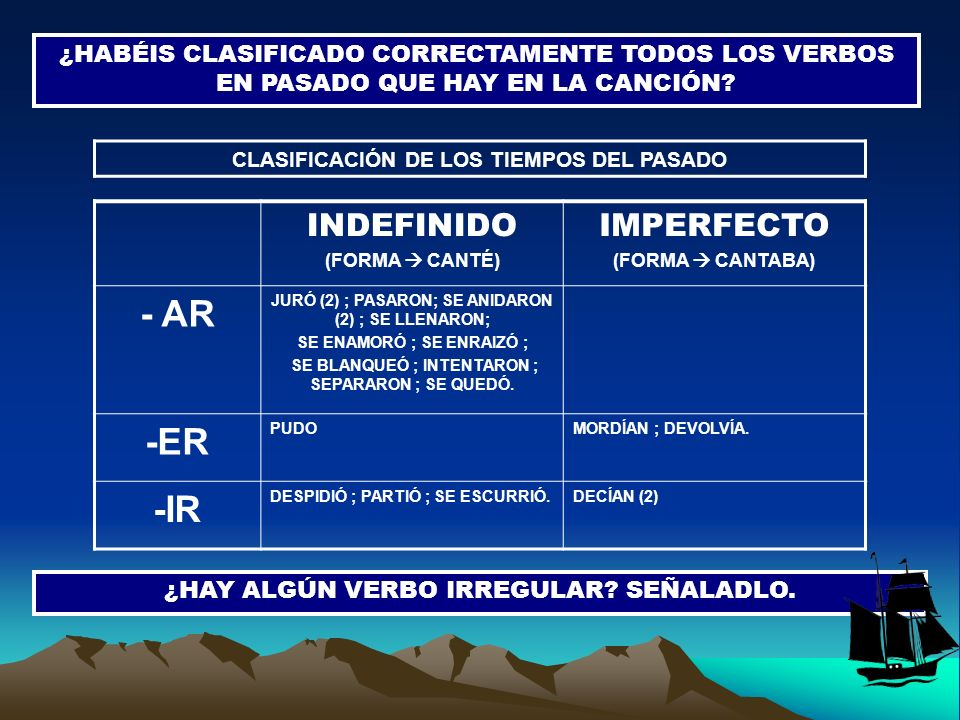 - AR -ER -IR INDEFINIDO IMPERFECTO