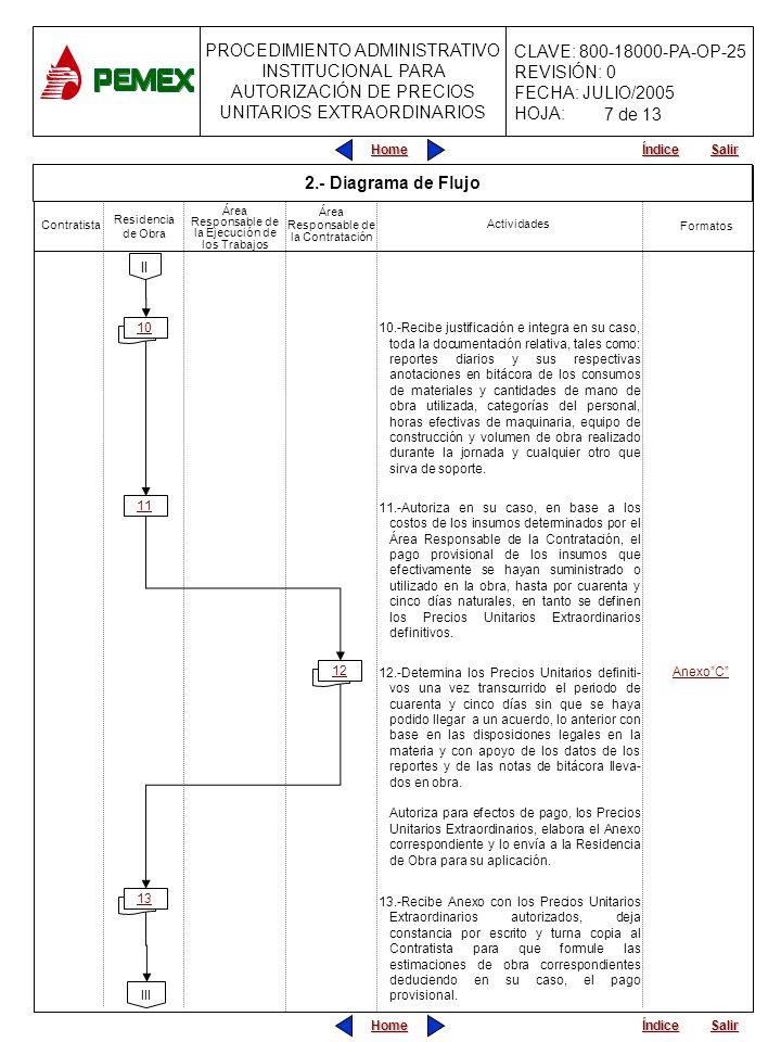 7 de 13 2.- Diagrama de Flujo II