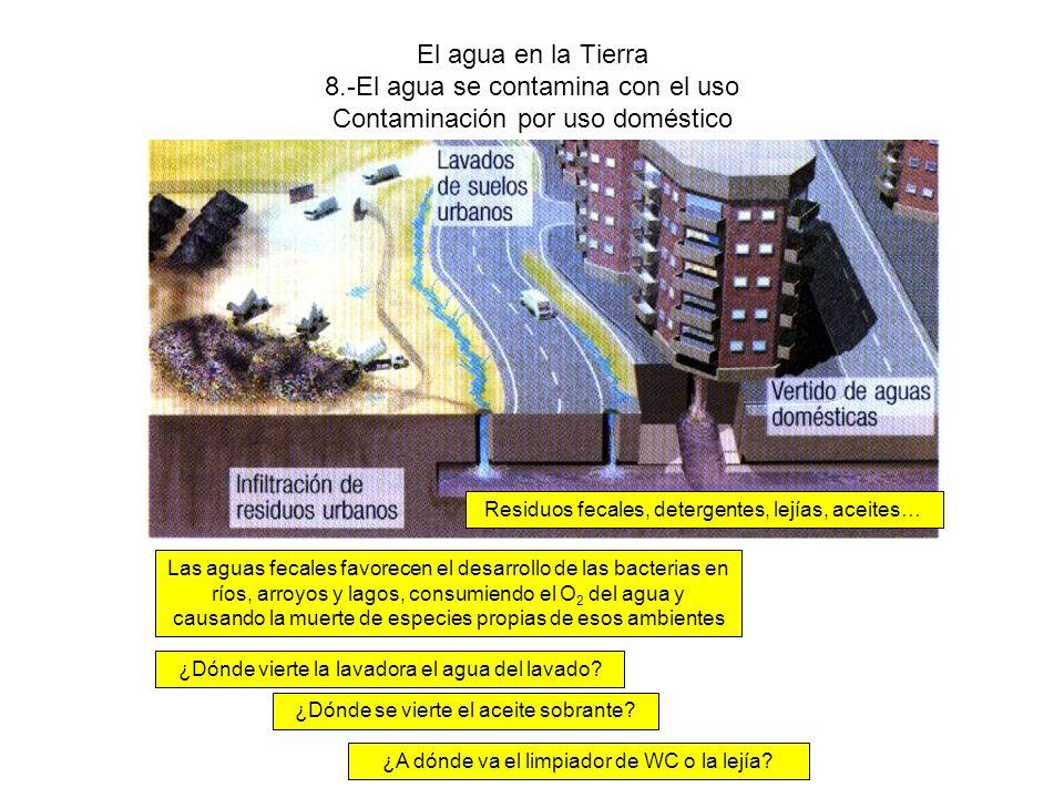 El agua en la Tierra 8.-El agua se contamina con el uso Contaminación por uso doméstico