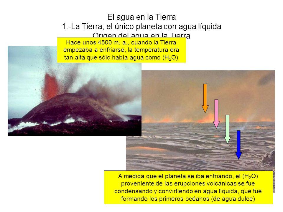 El agua en la Tierra 1.-La Tierra, el único planeta con agua líquida Origen del agua en la Tierra