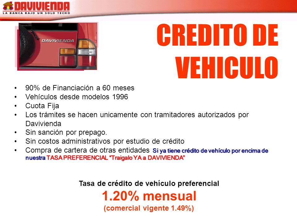Tasa de crédito de vehículo preferencial