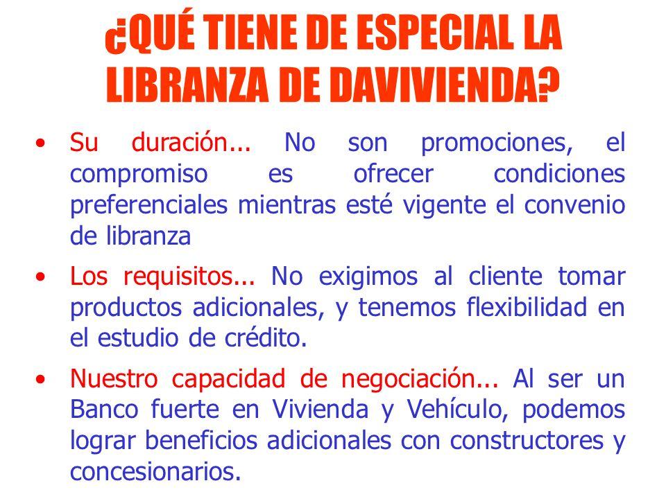 ¿QUÉ TIENE DE ESPECIAL LA LIBRANZA DE DAVIVIENDA