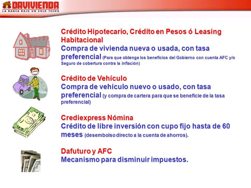Crédito Hipotecario, Crédito en Pesos ó Leasing Habitacional