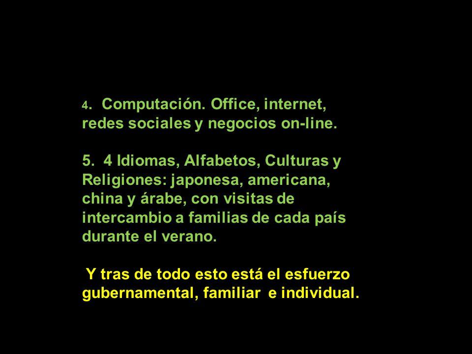 4. Computación. Office, internet, redes sociales y negocios on-line.