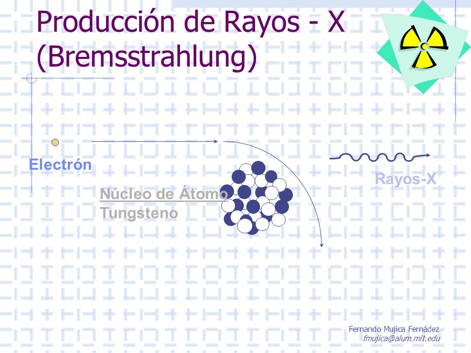 Producción de Rayos - X (Bremsstrahlung)