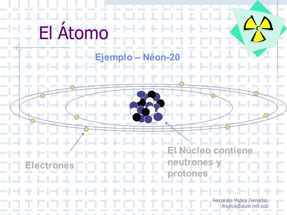 El Átomo Ejemplo – Néon-20 El Núcleo contiene neutrones y protones