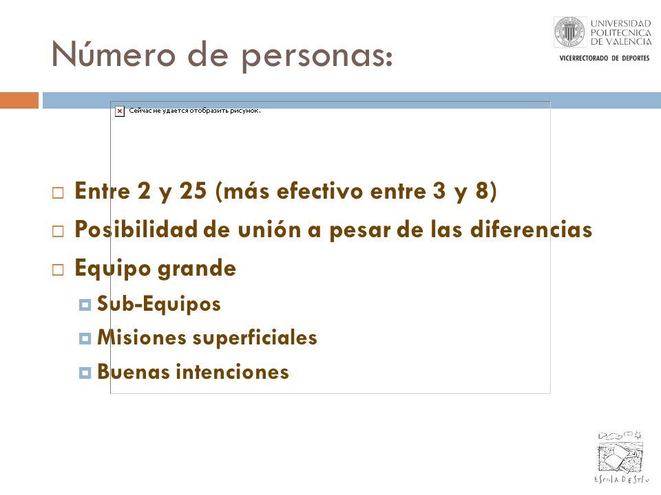 Número de personas: Entre 2 y 25 (más efectivo entre 3 y 8)