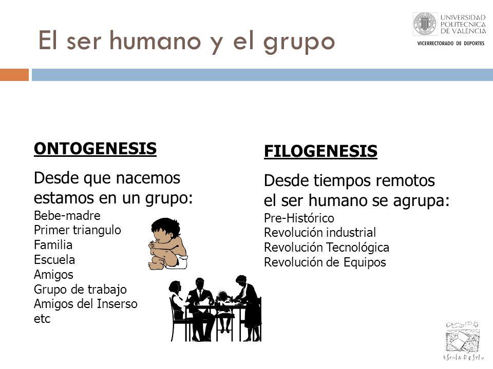 El ser humano y el grupo ONTOGENESIS FILOGENESIS