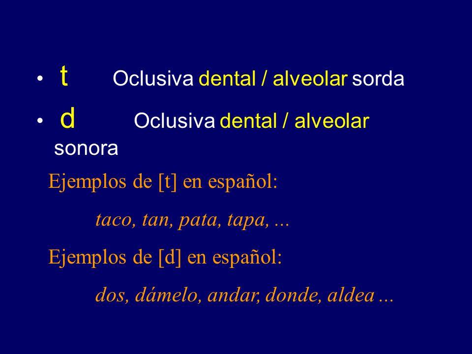 t Oclusiva dental / alveolar sorda