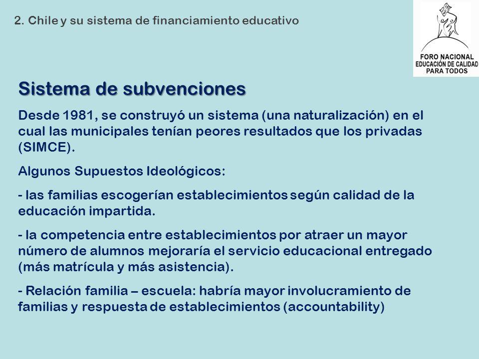 Sistema de subvenciones