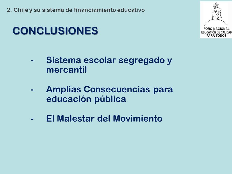 CONCLUSIONES Sistema escolar segregado y mercantil