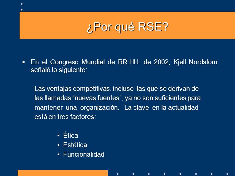 ¿Por qué RSE En el Congreso Mundial de RR.HH. de 2002, Kjell Nordstöm señaló lo siguiente: