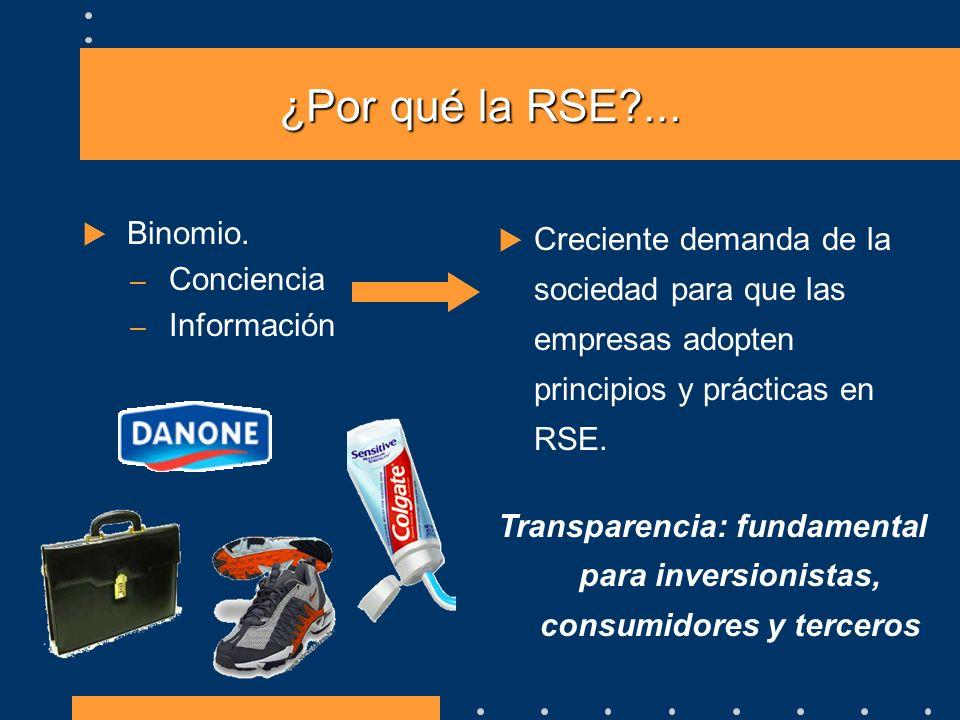 ¿Por qué la RSE ... Binomio. Conciencia Información