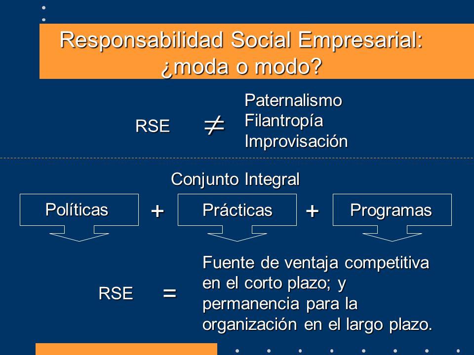 Responsabilidad Social Empresarial: ¿moda o modo