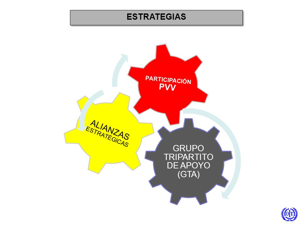 GRUPO TRIPARTITO DE APOYO (GTA) ALIANZAS ESTRATÉGICAS