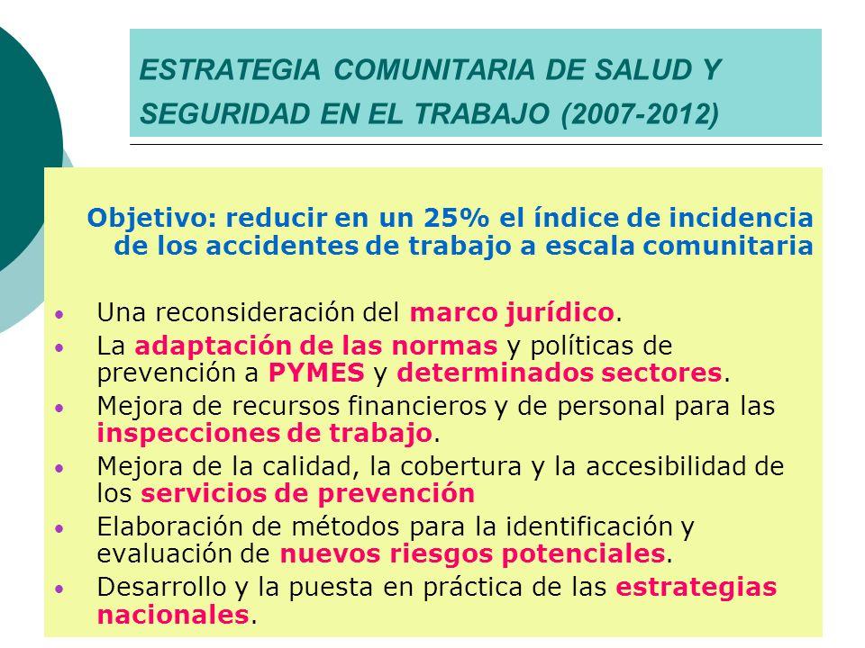 ESTRATEGIA COMUNITARIA DE SALUD Y SEGURIDAD EN EL TRABAJO (2007-2012)