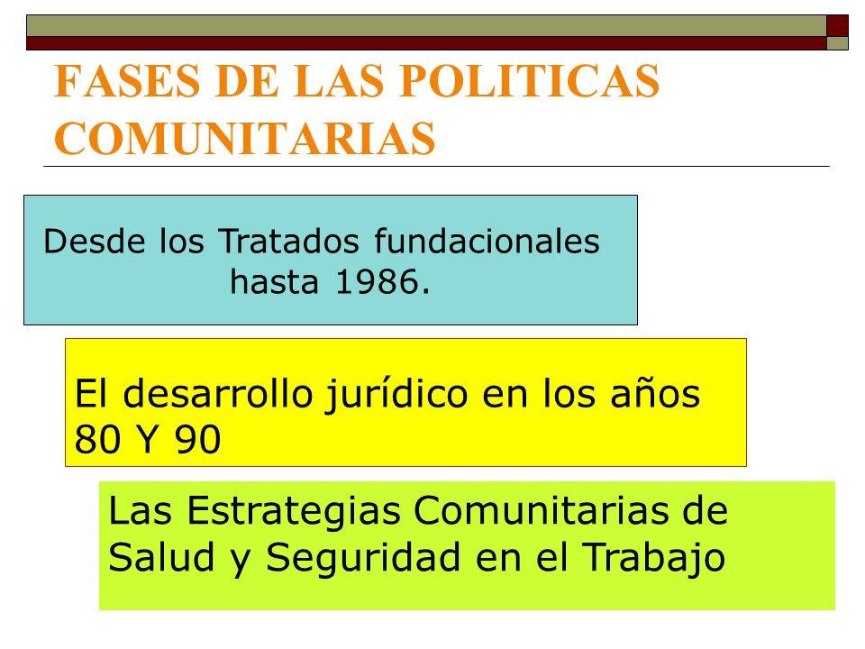 FASES DE LAS POLITICAS COMUNITARIAS