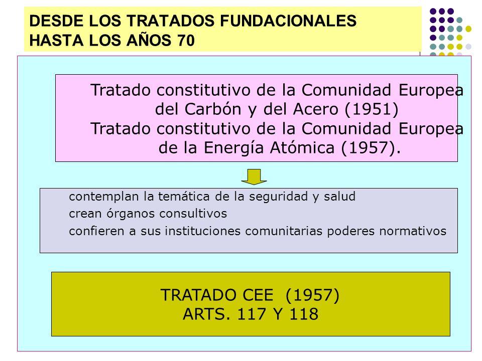 DESDE LOS TRATADOS FUNDACIONALES HASTA LOS AÑOS 70
