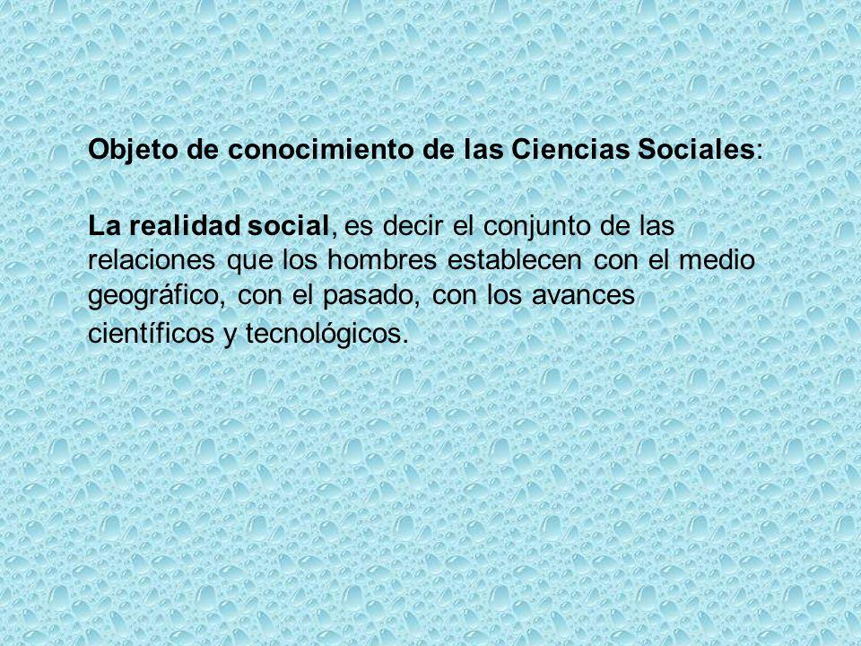 Objeto de conocimiento de las Ciencias Sociales: