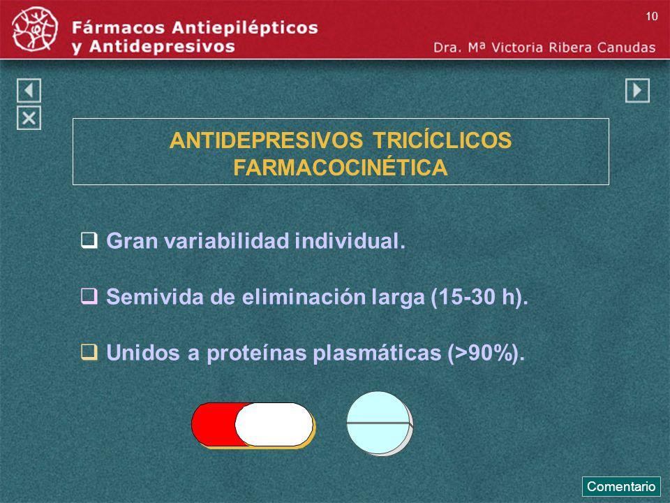 ANTIDEPRESIVOS TRICÍCLICOS FARMACOCINÉTICA