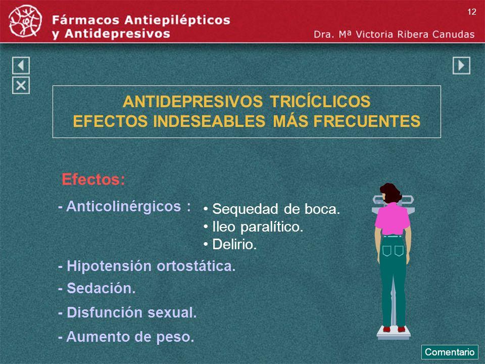 ANTIDEPRESIVOS TRICÍCLICOS EFECTOS INDESEABLES MÁS FRECUENTES