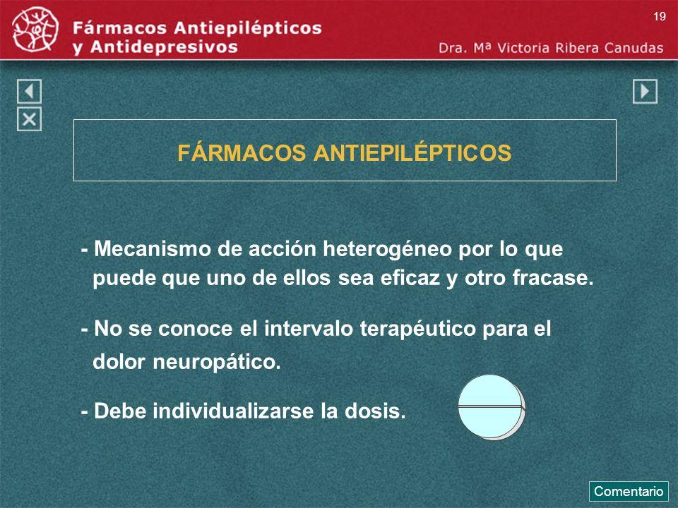 FÁRMACOS ANTIEPILÉPTICOS