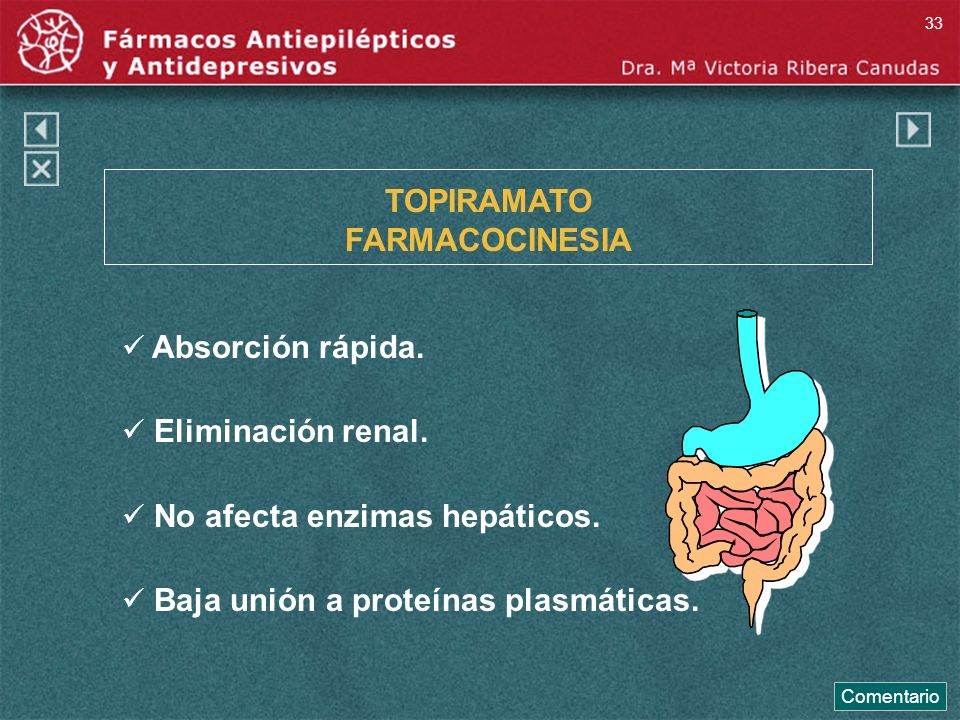 TOPIRAMATO FARMACOCINESIA
