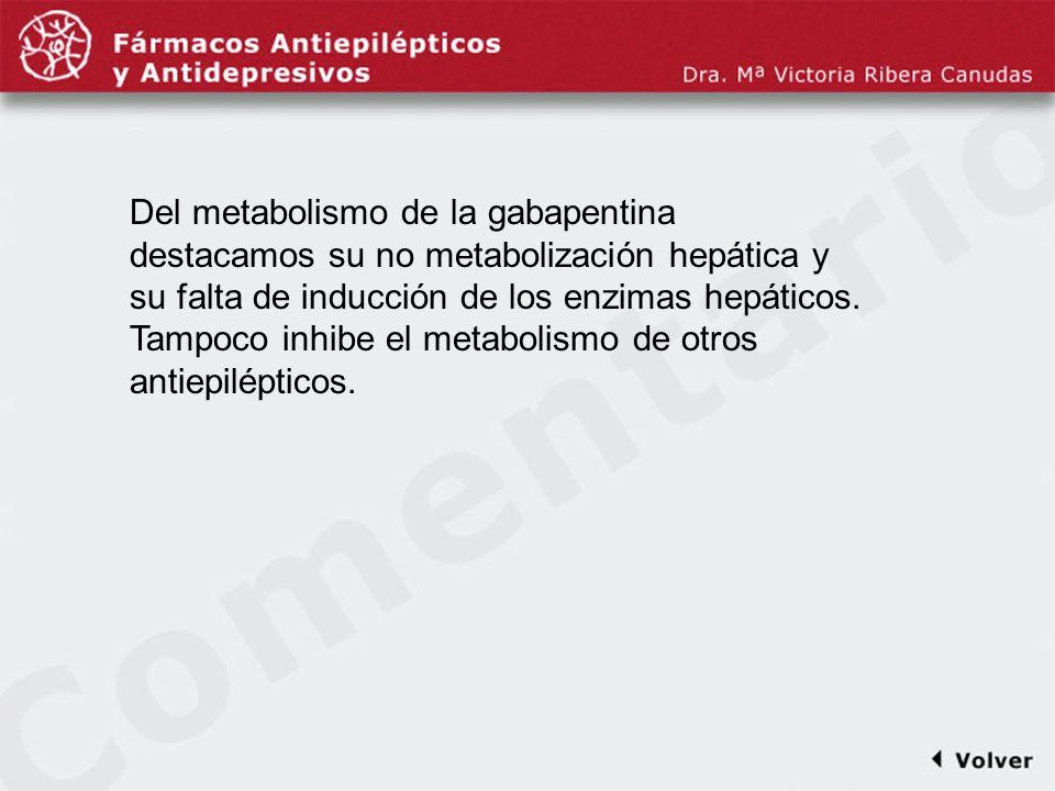 Comentariodiapo29 Del metabolismo de la gabapentina destacamos su no metabolización hepática y su falta de inducción de los enzimas hepáticos.
