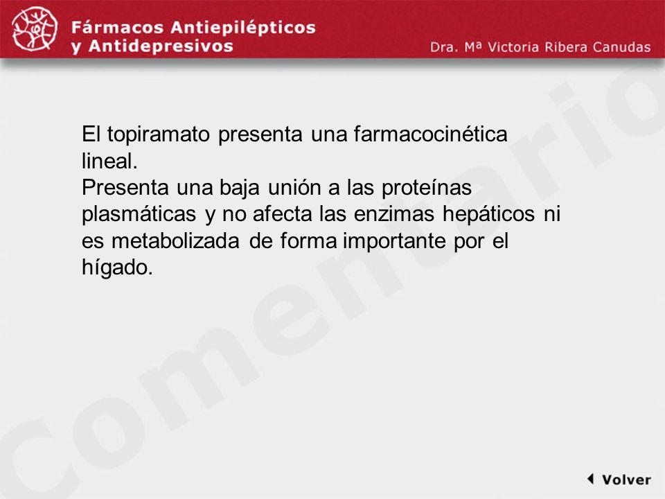 Comentariodiapo34 El topiramato presenta una farmacocinética lineal.