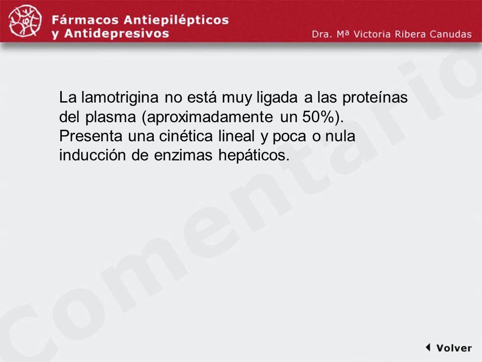 Comentariodiapo37 La lamotrigina no está muy ligada a las proteínas del plasma (aproximadamente un 50%).