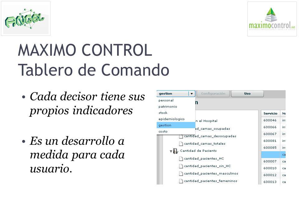 MAXIMO CONTROL Tablero de Comando