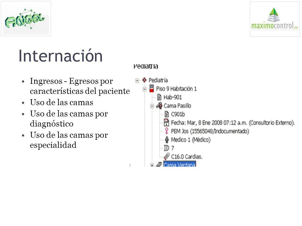 Internación Ingresos - Egresos por características del paciente