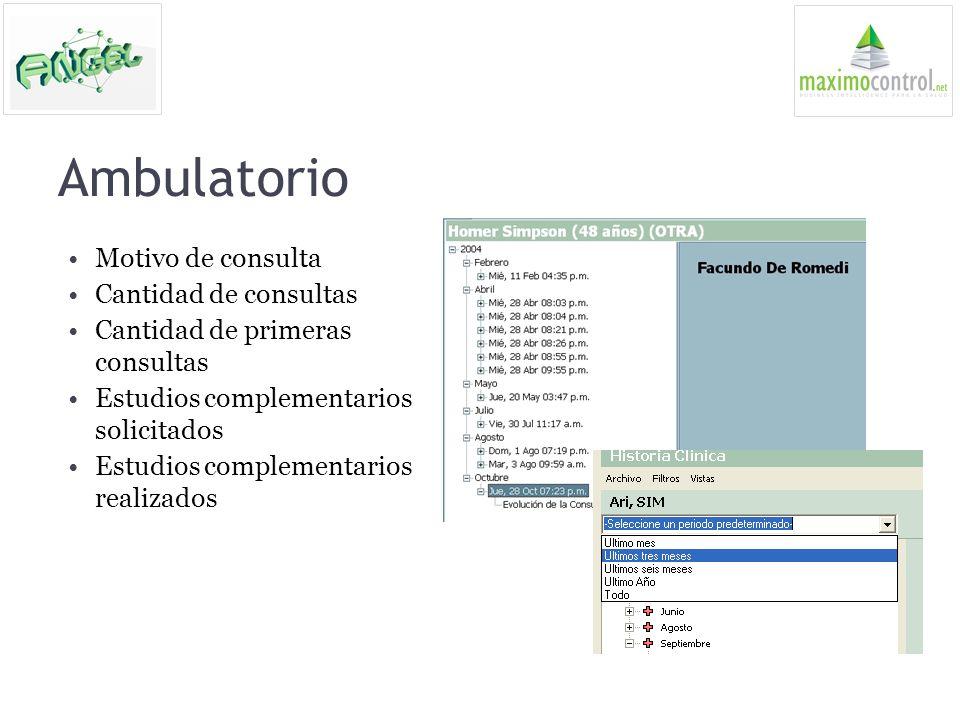 Ambulatorio Motivo de consulta Cantidad de consultas