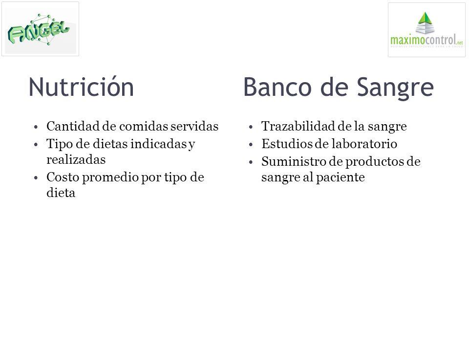Nutrición Banco de Sangre Cantidad de comidas servidas