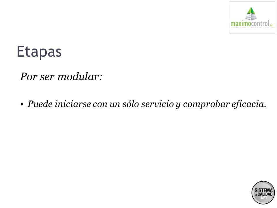 Etapas Por ser modular: