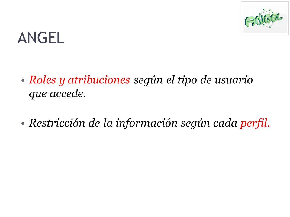 ANGEL Roles y atribuciones según el tipo de usuario que accede.