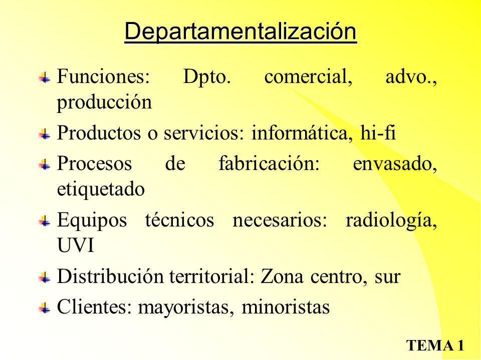 Departamentalización