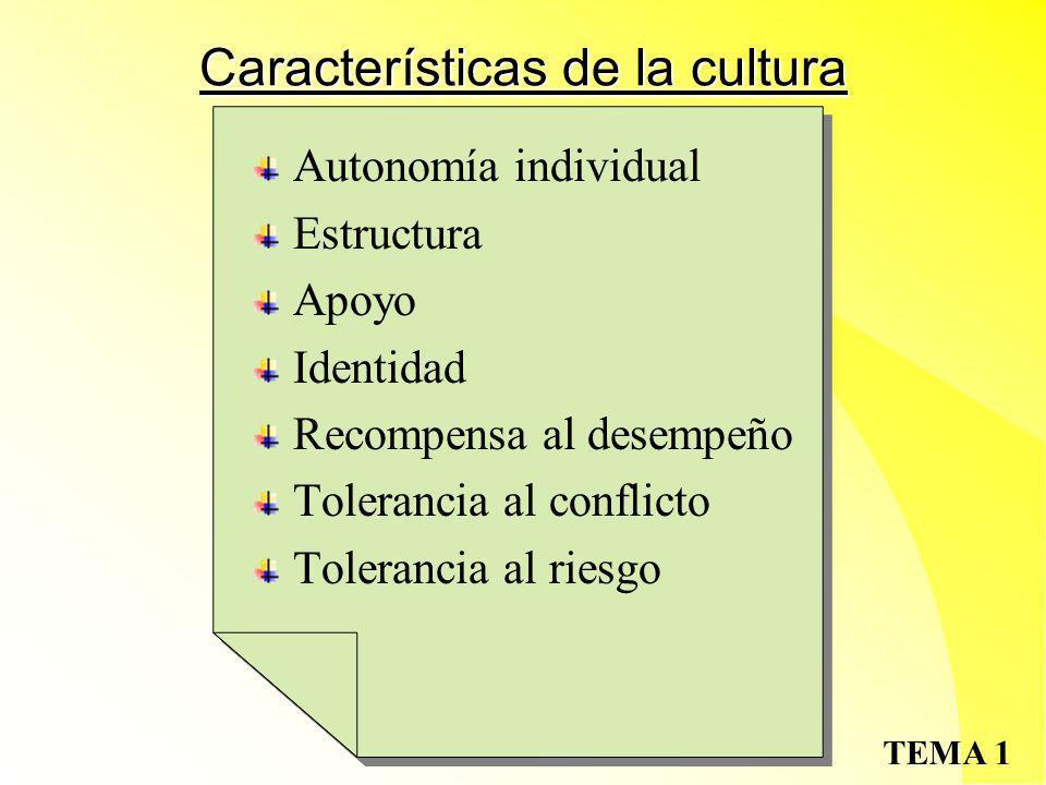 Características de la cultura
