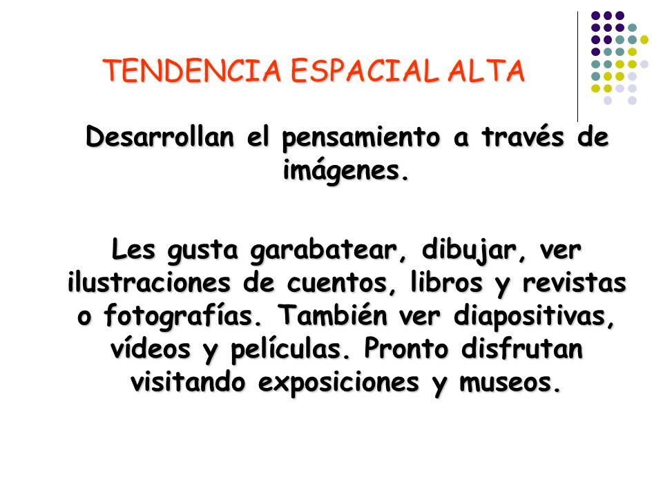 TENDENCIA ESPACIAL ALTA