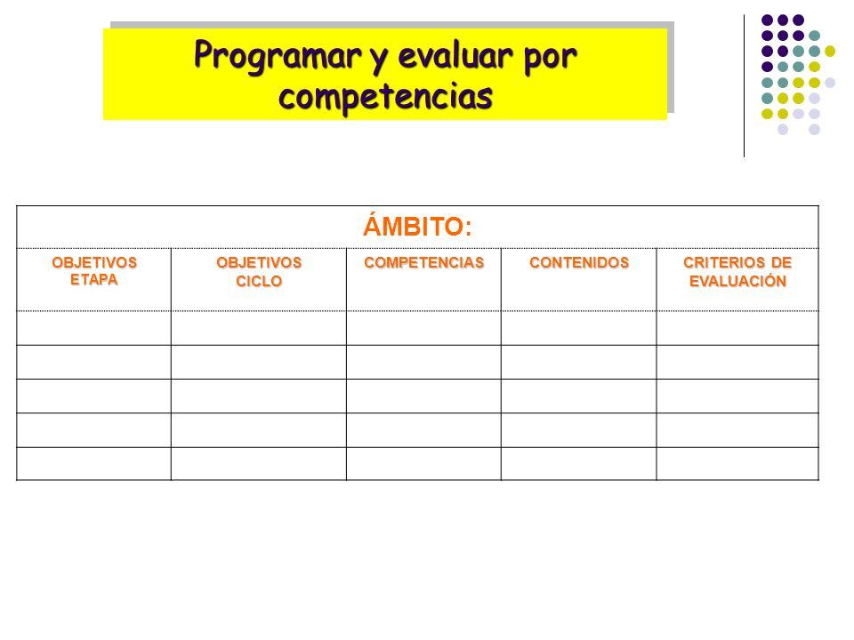Programar y evaluar por competencias