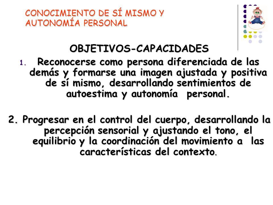 CONOCIMIENTO DE SÍ MISMO Y AUTONOMÍA PERSONAL